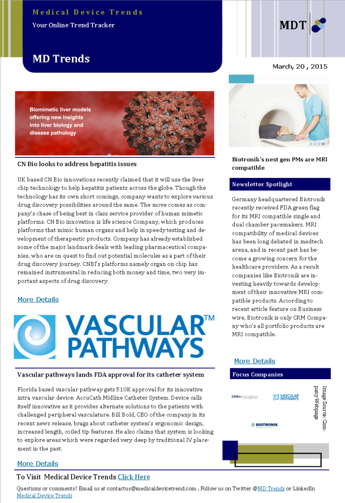 Medical Device Trends News Letter (Daily Dossier)