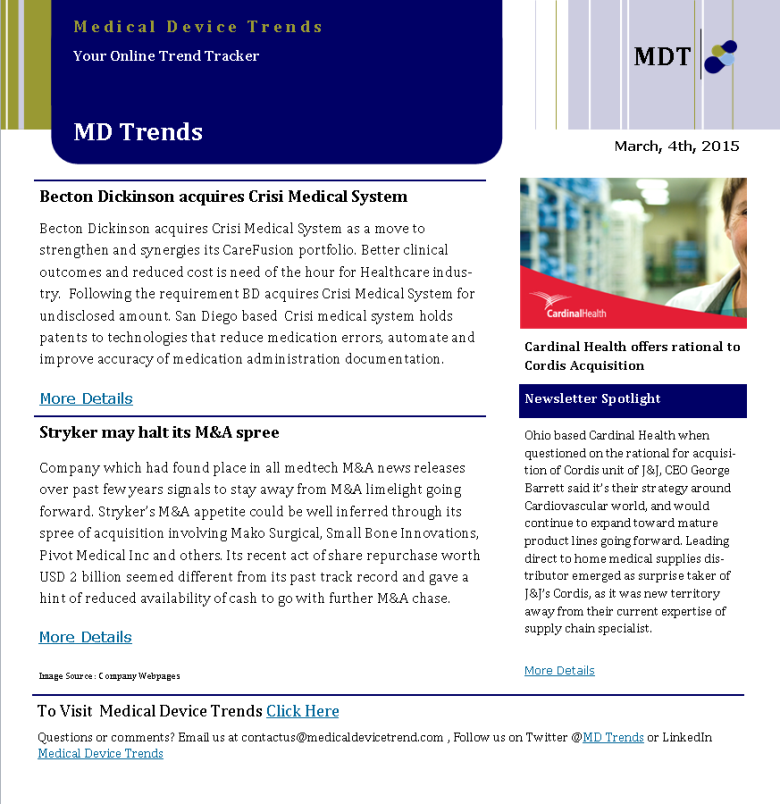 Medical Device Trends News Letter