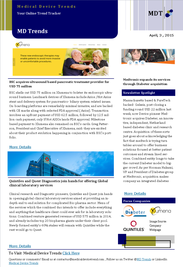 Medical Device Trends News Letter (Daily Dossier)-3