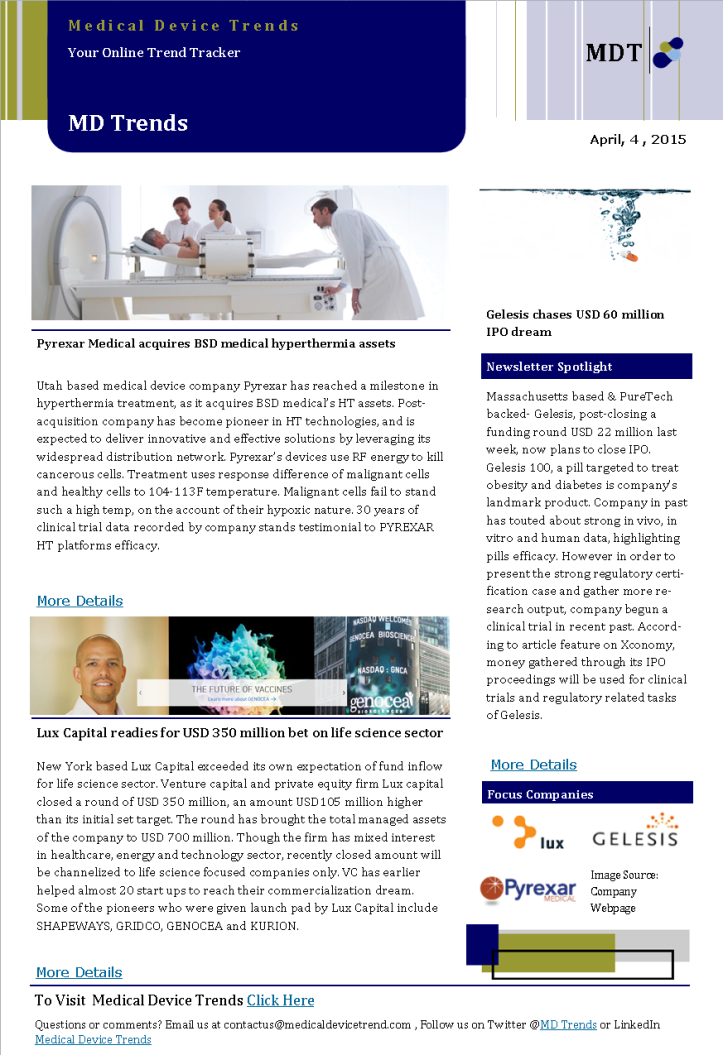 Medical Device Trends News Letter (Daily Dossier)-4